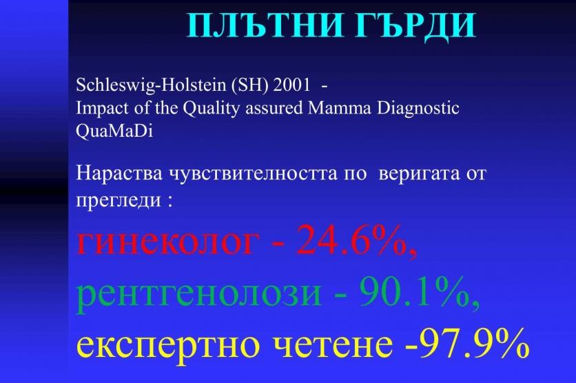Плътните гърди - висок риск за развитие на карцином. 36