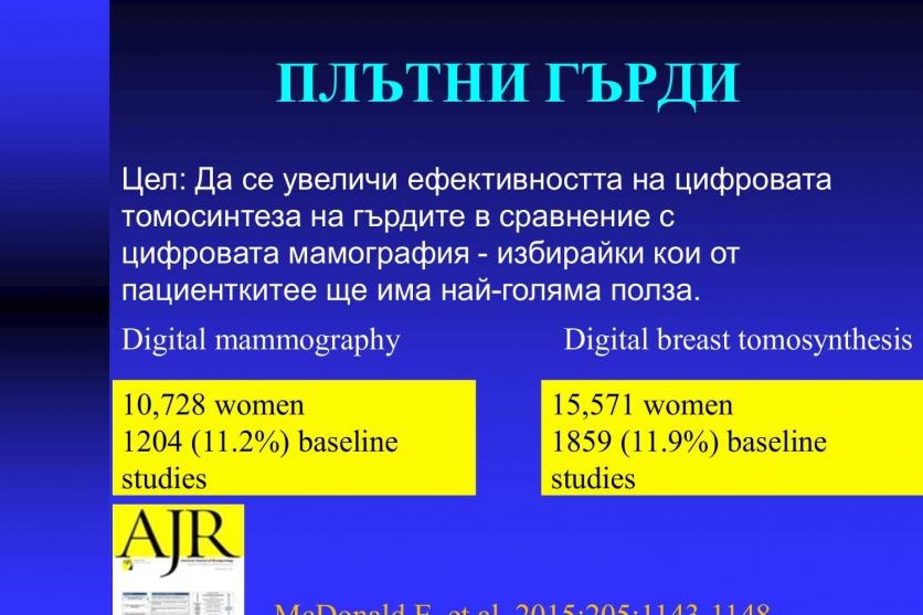 Плътните гърди - висок риск за развитие на карцином. 39